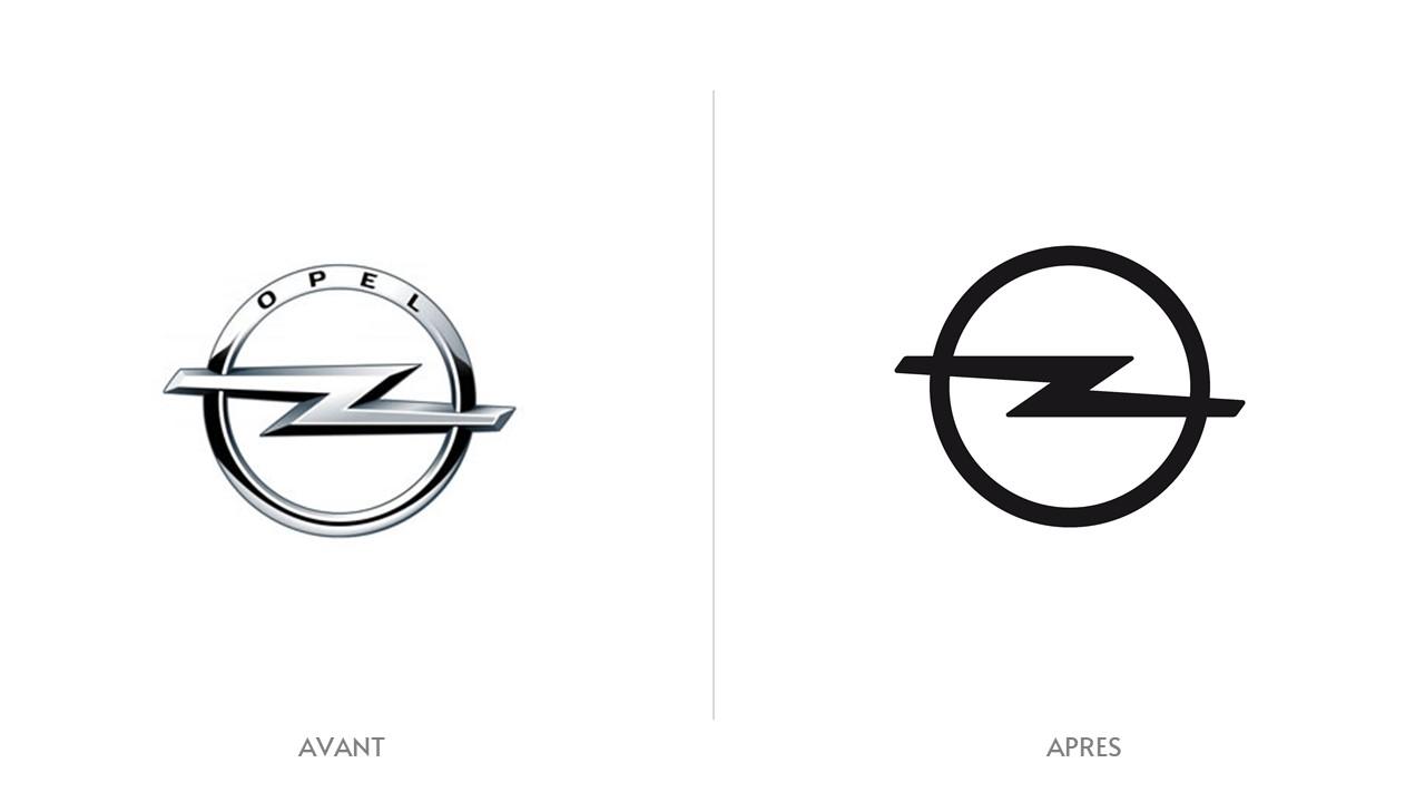 Logo Opel Avant / Après