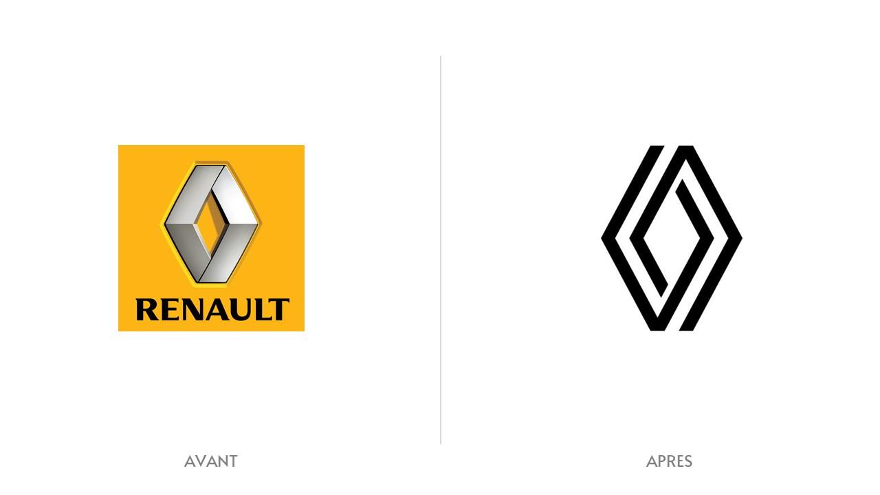 Logo Renault Avant / Après