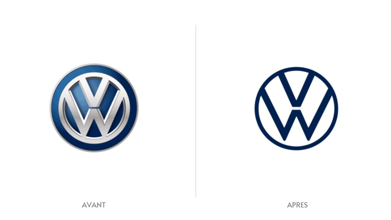 Logo VW Avant / Après